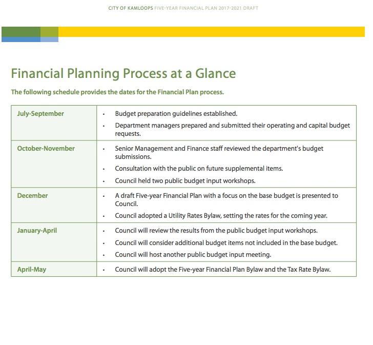Financial_plan_sched_2017