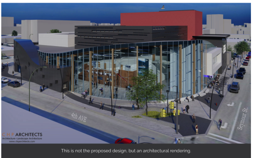 Performing_arts_centre_2019_proposed